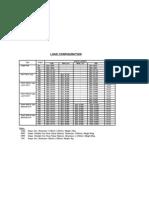 Tower Design Load Configuration[1]