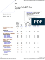 Academic Performance Index ..