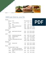 1600 Low Calorie Low Fat Meal Plan