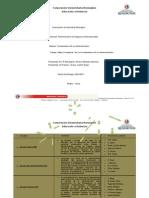 Mapa Conceptual Fundamentos De La Administración Wilson Meneses Sánchez.
