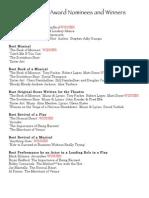 2011 Tony Award Nominees and Winners
