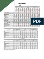 Baltimore Police Comstat data - June 4, 2011