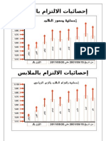 الاحصائيات 2