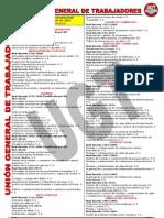 UGT Informa Certificados Profesionales Aprobados