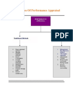 Perpormance Appraisal Methods