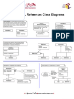 UML Reference