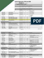 Informações Adicionais B2B para Nfe  v2.1