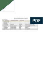 Daftar Realisasi Kegiatan Bantuan Tahun 2010