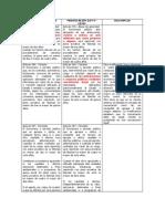 Comparacion de Modificaciones Del Codigo Penal Ley 29703