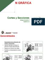 Secciones Ib