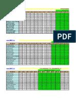 Mmts Timetable