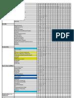 Summary of LMC & GM Impact 2007-2010
