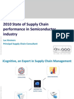 2010 State of Supply Chain performance in Semiconductor industry