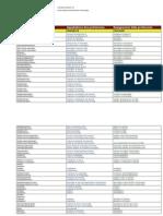 Designazioni+Delle+Professioni+in+Tre+Lingue[1]