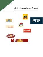 Le marché de la restauration en France