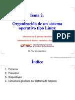 Organización de un sistema operativo Linux