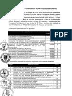 acta_presupuesto