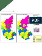 Karnataka State Level Status 2010