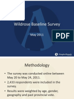 Wildrose Polling Results