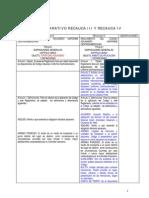 Cuadro Comparatico Recauca III y IV