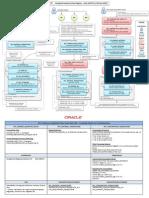 Model_Consignment Flow Diagram