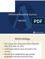 Wildrose-commissioned poll