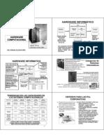 S02 03 TI Hardware Software Compatible [Modo de ad