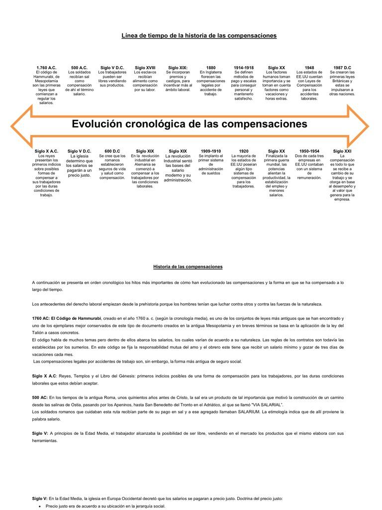 Asombroso Reanudar El Orden Cronológico Colección de Imágenes ...