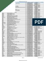 Lista de Precios Enero 2011