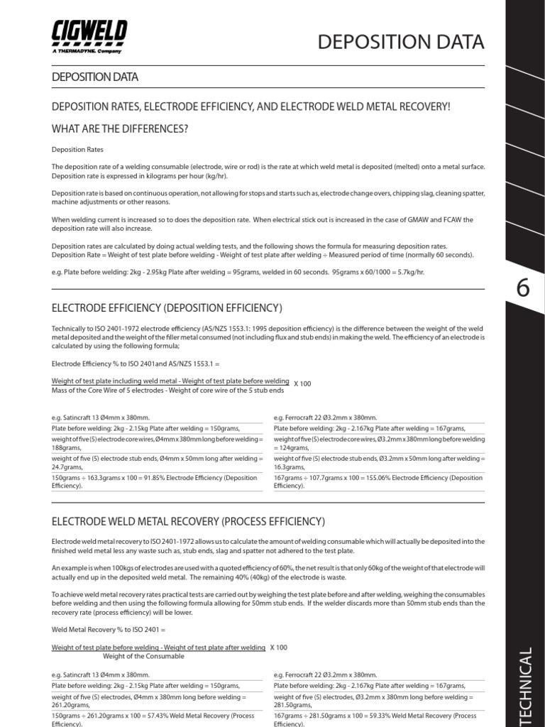 Weld Deposition Data | Welding | Joining