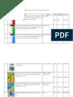 JLPT Study Materials Revised9!29!09(1)