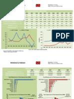 Trinidad & Tobago - Trade Profile [UWI's Shridath Ramphal Centre]