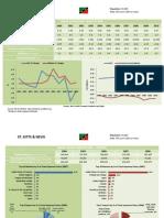 St. Kitts & Nevis  - Trade Profile [UWI's Shridath Ramphal Centre]