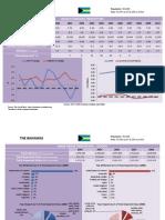 Bahamas -  - Trade Profile [UWI's Shridath Ramphal Centre]