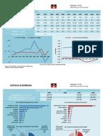 Anitgua & Barbuda  - Trade Profile [UWI's Shridath Ramphal Centre]