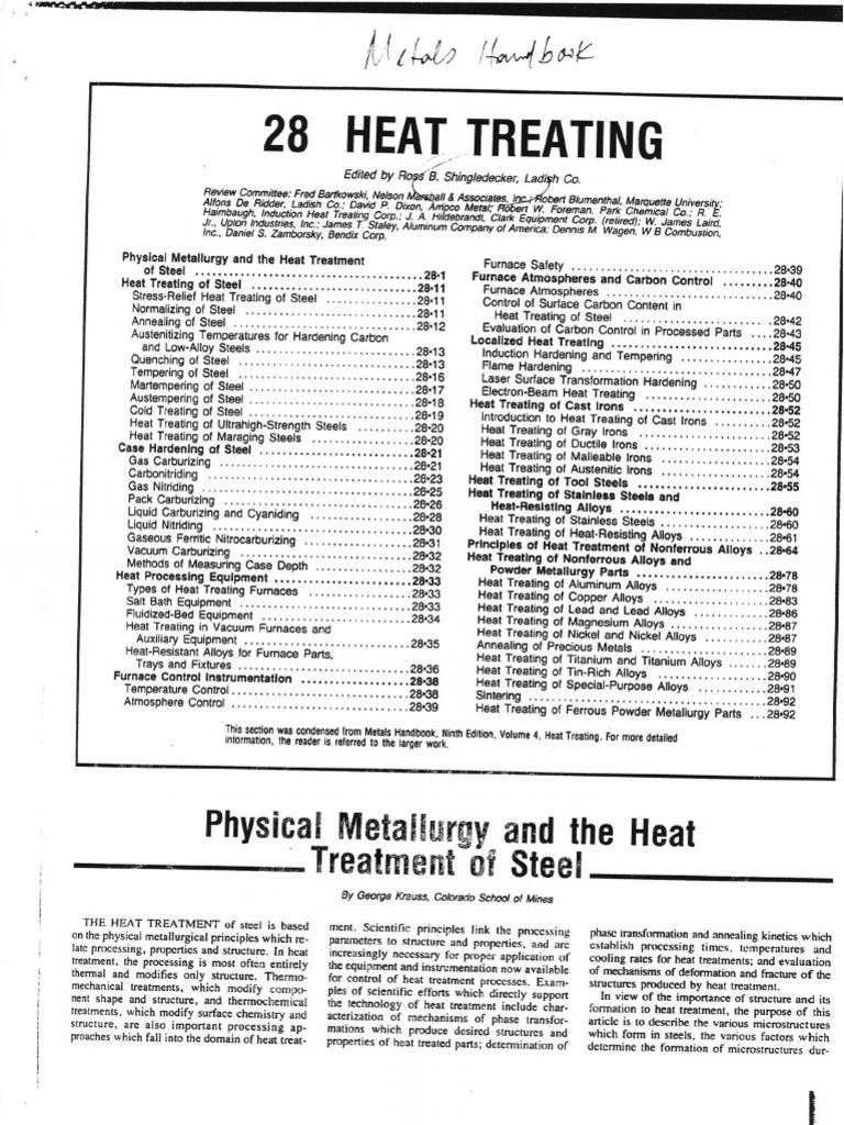 Heat treatment of steel. Types of heat treatment of metals 18