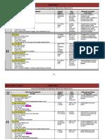Area 10 March to March Professional Development Calendar