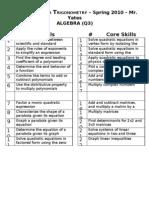 A2TSkillsHandout Algebra Core