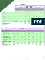 Spreadsheet- Torta de Fideo Con Legumres
