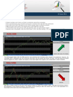 Forex Market Insight 16 June 2011
