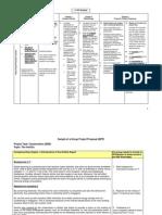 GPP Sample 2011