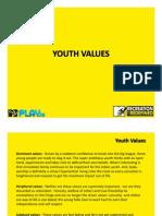 Youth Values