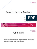 Nerolac Paints Dealers Analysis(Pcmc Area)