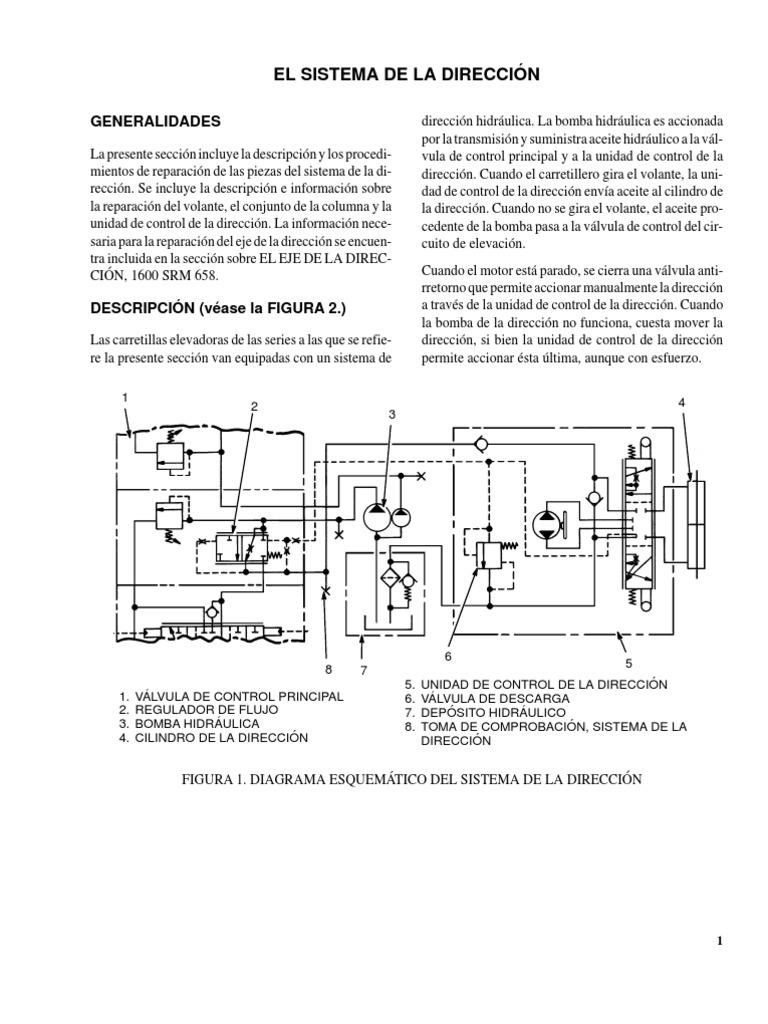 Direccion hidraulica ccuart Image collections