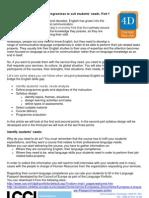 Designing Business English Programs Part 1