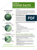 City of Oakland Budget Facts 2011