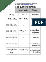 QUIMICA - Tabela Quimica Organica