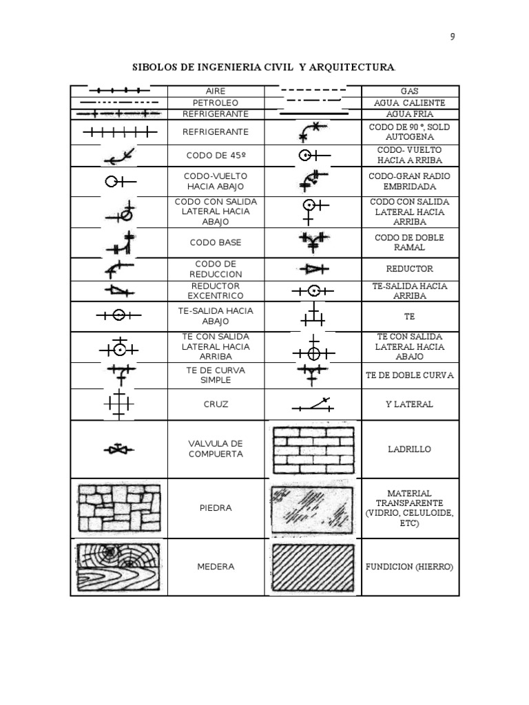 Simbologia En Arquitectura