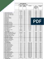 Price List 2009-10
