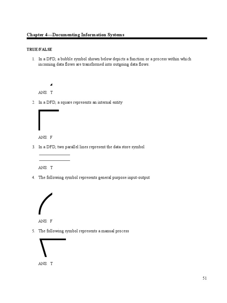 Ch04 business process invoice pooptronica
